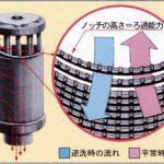 ノッチワイヤーフィルター(デモ機)